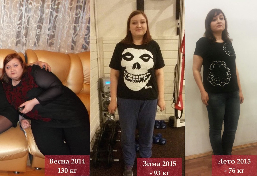 как похудеть на 24 кг за месяц